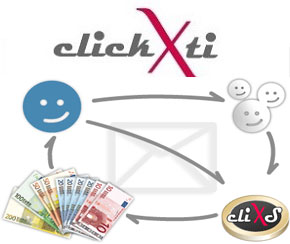 Que es y cómo funciona ClickXti