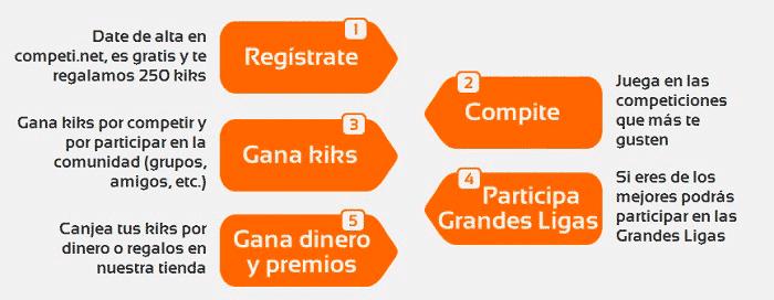 competi.net