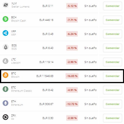 Bitcoin Neteller