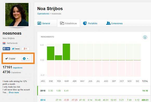 Estrategia en eToro: Revisar estadísticas