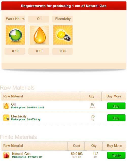 Materiales para crear gas en PipsTycoon