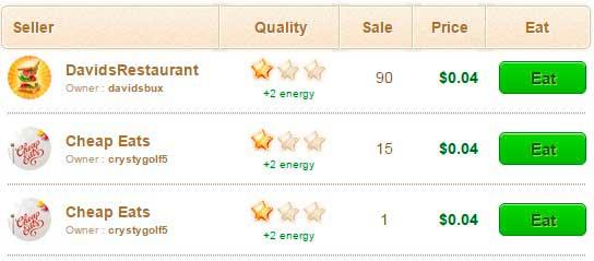 Productos para aumentar la energia en PipsTycoon