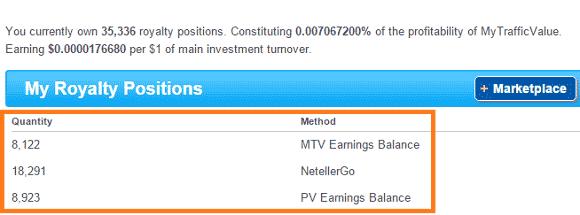Se avecina otro SWAP en PaidVerts y MTV y lo mejor es comprar acciones