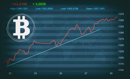 Ganar bitcoin con compra venta