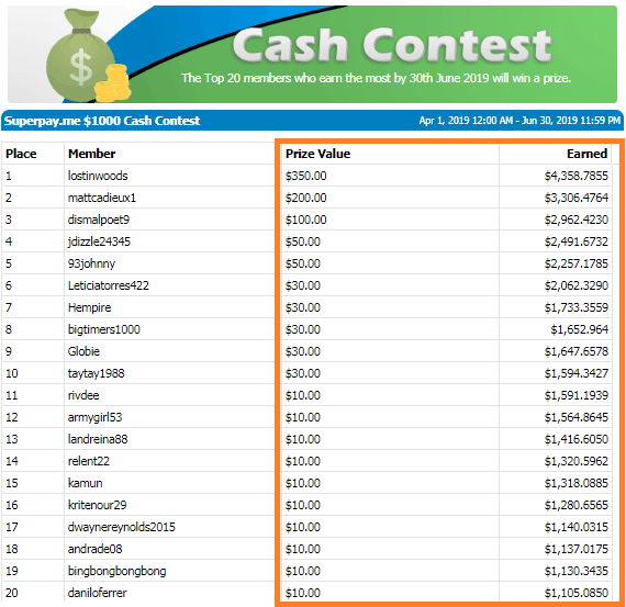 SuperPay contests