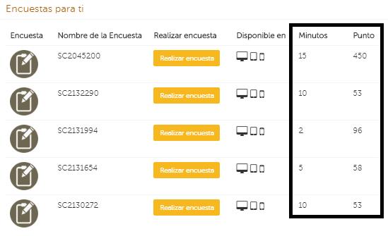 Encuestas remuneradas en Univox